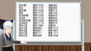 動画内で言ってたオリョールの時給の詳細【MMD】