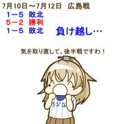 7月10日~7月12日 広島戦