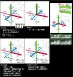 モデル配布】MMD&DirectX 座標系モデル【ver1.1更新