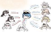 『青髪ショタ提督の相関図』