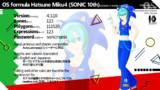 【モデル配布】OS式初音ミク4 (SONIC10)【MMD】