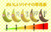 バナナ早見表