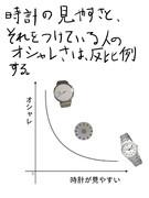 毎日一枚投稿乃誓⑩ 時計とオシャレ
