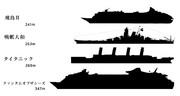 戦艦大和  大きさ比較(豪華客船)