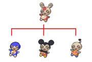 パッチールの進化分岐図(嘘) ※少動