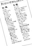 第68回幻想郷紅白歌合戦出演者リスト