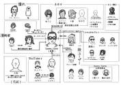 Syamu_Game相関図ver.01