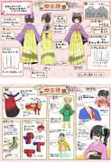 季節だから、袴について解説図描いてみた