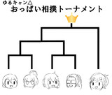 ゆるキャンΔ おっぱい相撲トーナメント