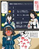 【遅刻】5月12日は高雄の進水日