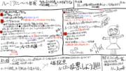 上海考察会 ルーミアについて考察する。