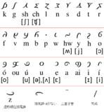 アイハ文字