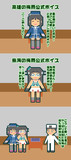 【艦これ】高雄と鳥海の梅雨公式ボイス