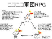 ニコニコ軍団RPG
