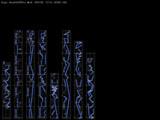 [デレステ譜面]Bright Blue(MASTER+)