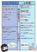 にじさんじ&.LIVE比較表