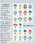 脇下一族スマブラ参戦計画②(ファイター用Mii作成)