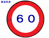 最高速度Lv60