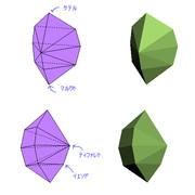 セフィロトの多面体