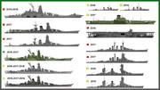 2016年~2018年の間に制作した艦艇