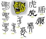 漢字の成り立ち「虎」