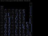 [デレステ譜面]Nocturne~For SS3A~(MASTER)