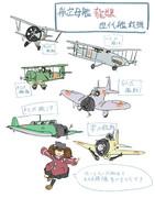 航空母艦龍驤搭載機