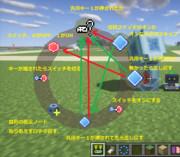 #Minecraft 連打防止R.I.N.G. #JointBlock