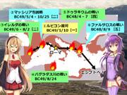 ローマ帝国解説 補足8 (内乱前期 主要地図)