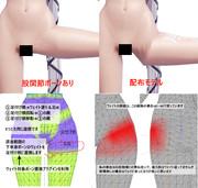MMDで股関節をキレイに曲げたい