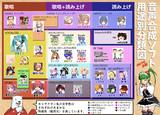 音声合成ソフト用途別分類図(2019春・追補版)