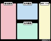 【ビジネス】シンプルすぎるPC用デスクトップ壁紙(ド忘れ防止対策)