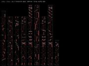 [デレステ譜面]きゅん・きゅん・まっくす(MASTER)