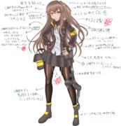 【MMDモデル】UMP45モデル制作中①
