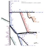 秋田県路線図 2019-05