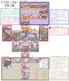 【TW5】ドラゴン・ウォーごちゃマップ