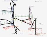 群馬県路線図 2019-05