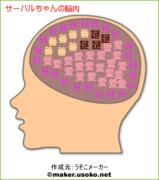 サーバルちゃんの脳内