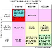国立大学の格付けランキング【文部科学省による国立大学の序列】