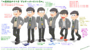 高校生の六つ子・ブレザーバージョン【モデル配布】