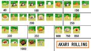 AKARI ROLLING の食べ物の一覧