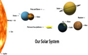 Our Solar System Stage