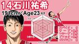 【男子バレー】石川祐希 選手評価してみた。