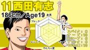 【男バレ】西田有志 評価してみた。W杯2019男子バレーボールワールドカップ