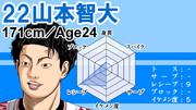 【男子バレー】リベロ山本智大-W杯2019男子バレーボール