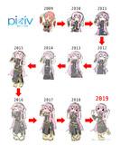 pixiv新旧デジ絵比較 '09〜'19