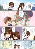 【赤加賀漫画】加賀さんの計画
