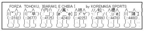 FORZA TOHOKU,IBARAKI,E CHIBA!