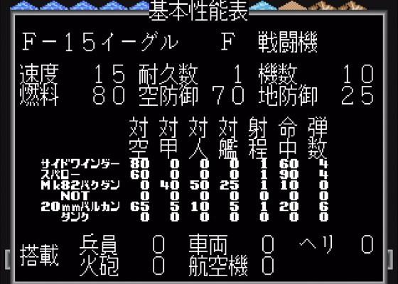 【MD】スーパー大戦略:F-15イーグル