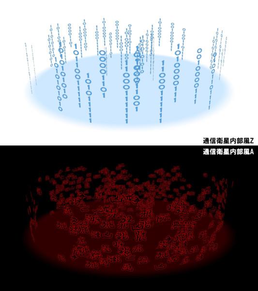 【MMDステージ配布】通信衛星内部風